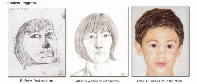 Adult student progress in art class