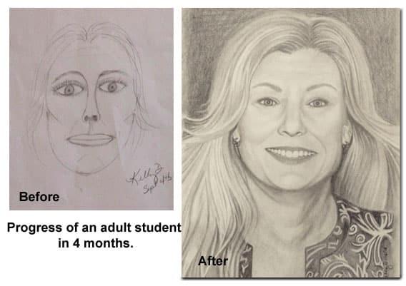 Art Student Progress Drawing Adult